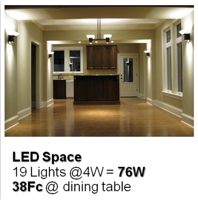 LED Space - 19 Lights @4W=76W - 38Fc@dining table