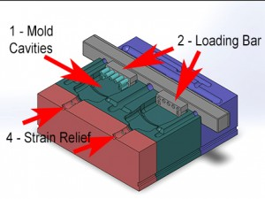 Mold Tool Design For Insert Molding The Connector By Molex
